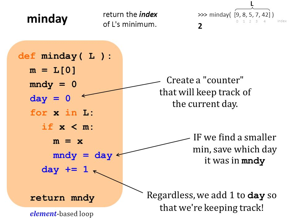 minday def minday( L ): m = L[0] mndy = 0 day = 0
